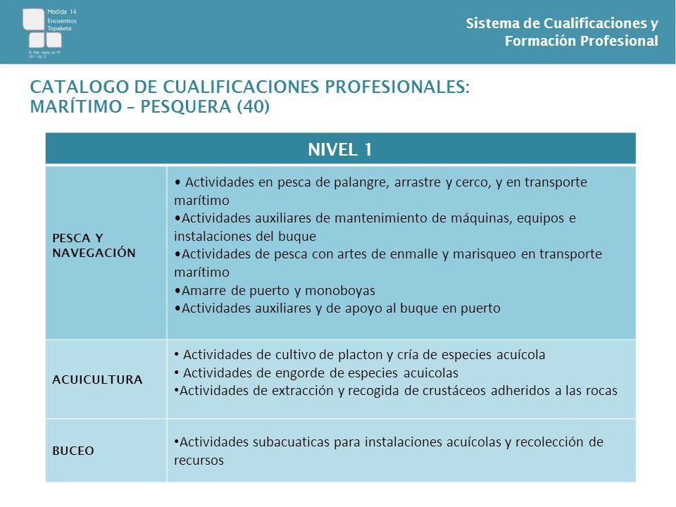 Sistema de Cualificaciones y Formación Profesional CATALOGO DE CUALIFICACIONES PROFESIONALES: MARÍTIMO – PESQUERA (40) NIVEL 1 PESCA Y NAVEGACIÓN Acti