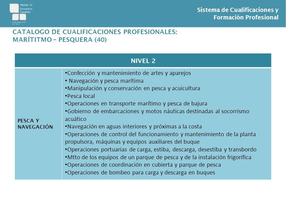 Sistema de Cualificaciones y Formación Profesional NIVEL 2 PESCA Y NAVEGACIÓN Confección y mantenimiento de artes y aparejos Navegación y pesca maríti