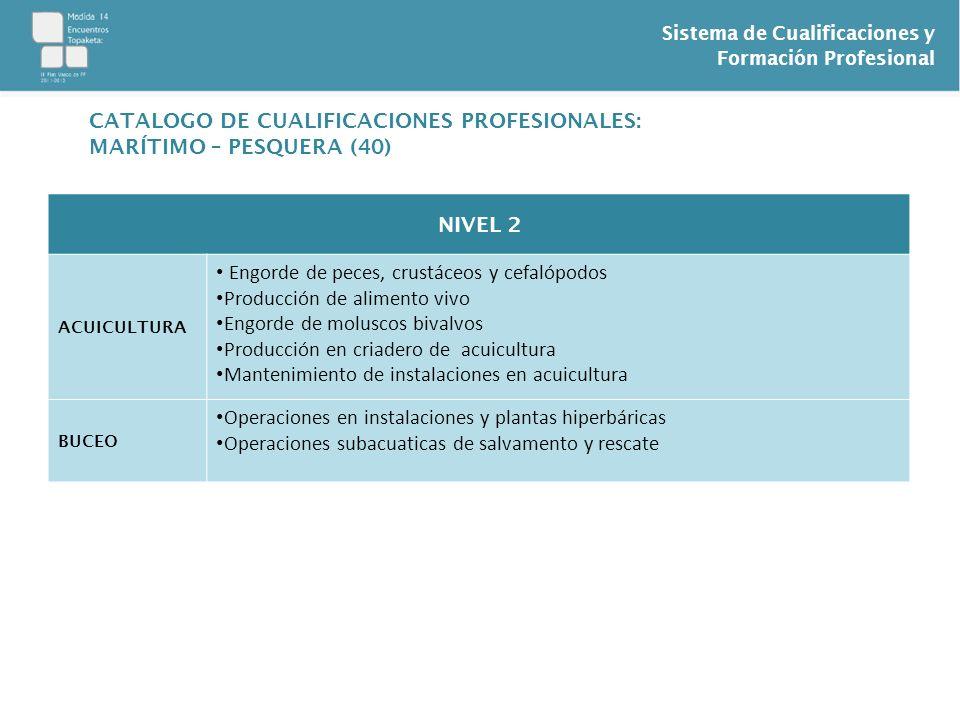Sistema de Cualificaciones y Formación Profesional NIVEL 2 ACUICULTURA Engorde de peces, crustáceos y cefalópodos Producción de alimento vivo Engorde