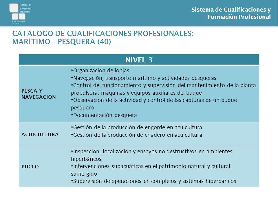 Sistema de Cualificaciones y Formación Profesional MARÍTIMO PESQUERA FORMACIÓN ASOCIADA: TITULO FP REGLADACUALIFICACIÓN PROFESIONAL CERTIFICADO DE PROFESIONALIDAD MAP 400_1 Actividades auxiliares y de apoyo al buque en puerto Actividades auxiliares y de apoyo al buque en puerto MAP230_1 Actividades en pesca con artes de enmalle y marisqueo, y en transporte marítimo Actividades en pesca con artes de enmalle y marisqueo, y en transporte marítimo MAP004_1 Actividades en pesca en palangre, arrastre y cerco, y en transporte marítimo Actividades en pesca en palangre, arrastre y cerco, y en transporte marítimo MAP404_1 Amarre de puerto y monoboyas Amarre de puerto y monoboyas MAP1403_1 Actividades de engorde de especies acuícolas Actividades de engorde de especies acuícolas MAP402_1 Actividades cultivo de plancton y cría de especies acuícolas Actividades cultivo de plancton y cría de especies acuícolas