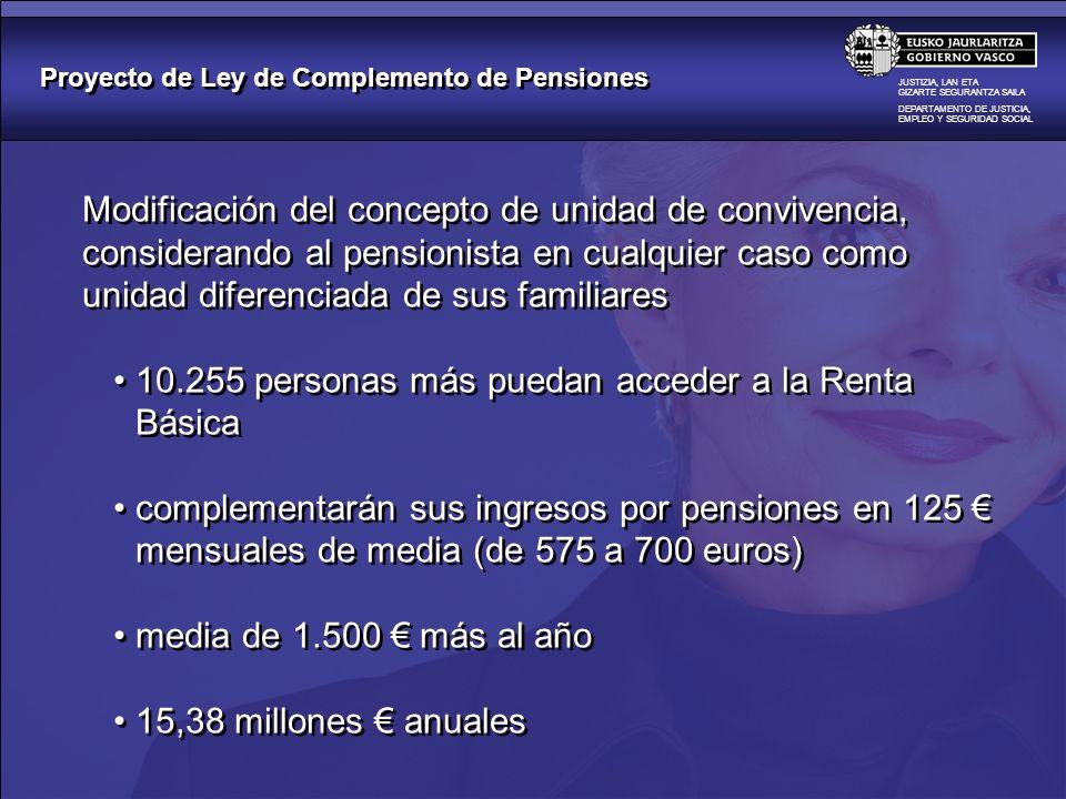Proyecto de Ley de Complemento de Pensiones JUSTIZIA, LAN ETA GIZARTE SEGURANTZA SAILA DEPARTAMENTO DE JUSTICIA, EMPLEO Y SEGURIDAD SOCIAL Modificació