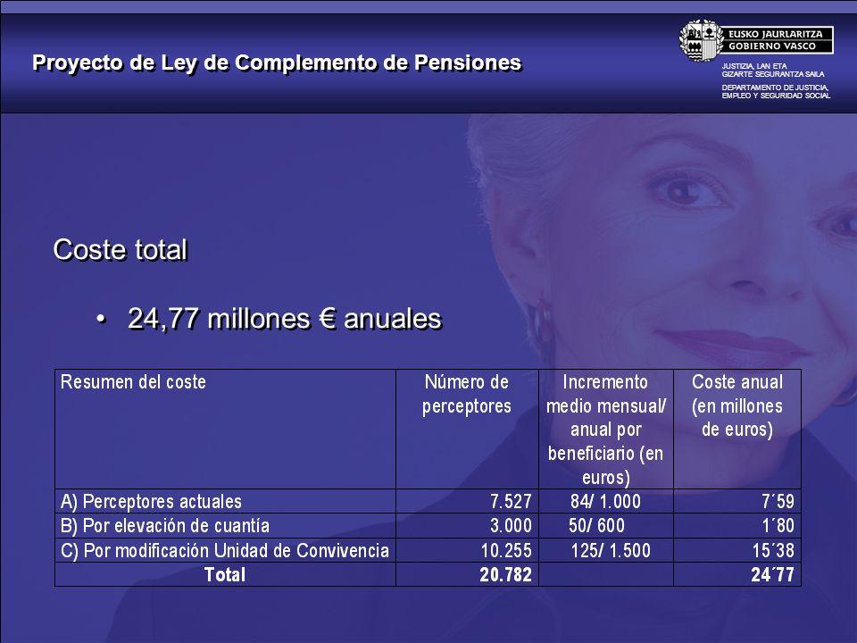 Proyecto de Ley de Complemento de Pensiones JUSTIZIA, LAN ETA GIZARTE SEGURANTZA SAILA DEPARTAMENTO DE JUSTICIA, EMPLEO Y SEGURIDAD SOCIAL Coste total