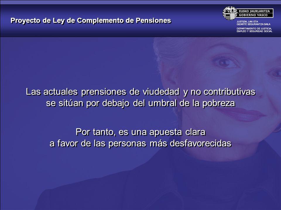 Proyecto de Ley de Complemento de Pensiones JUSTIZIA, LAN ETA GIZARTE SEGURANTZA SAILA DEPARTAMENTO DE JUSTICIA, EMPLEO Y SEGURIDAD SOCIAL Las actuale