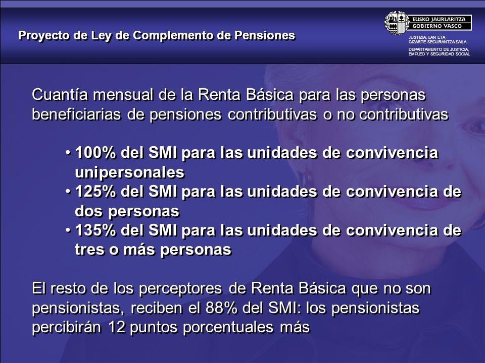 Proyecto de Ley de Complemento de Pensiones JUSTIZIA, LAN ETA GIZARTE SEGURANTZA SAILA DEPARTAMENTO DE JUSTICIA, EMPLEO Y SEGURIDAD SOCIAL Modificación del concepto de unidad de convivencia: da carácter de unidad convivencial independiente a los beneficiarios de pensiones cuando vivan con sus familiares: no se sumarán las pensiones recibidas con las rentas del resto de miembros de la unidad convivencial