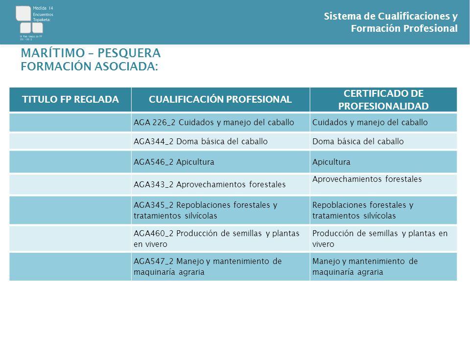 Sistema de Cualificaciones y Formación Profesional TITULO FP REGLADACUALIFICACIÓN PROFESIONAL CERTIFICADO DE PROFESIONALIDAD AGA 226_2 Cuidados y mane