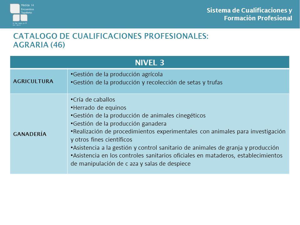 Sistema de Cualificaciones y Formación Profesional NIVEL 3 AGRICULTURA Gestión de la producción agrícola Gestión de la producción y recolección de set