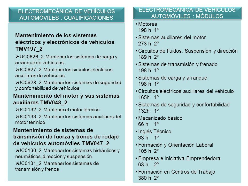Mantenimiento de los sistemas eléctricos y electrónicos de vehículos TMV197_2 UC0626_2: Mantener los sistemas de carga y arranque de vehículos.