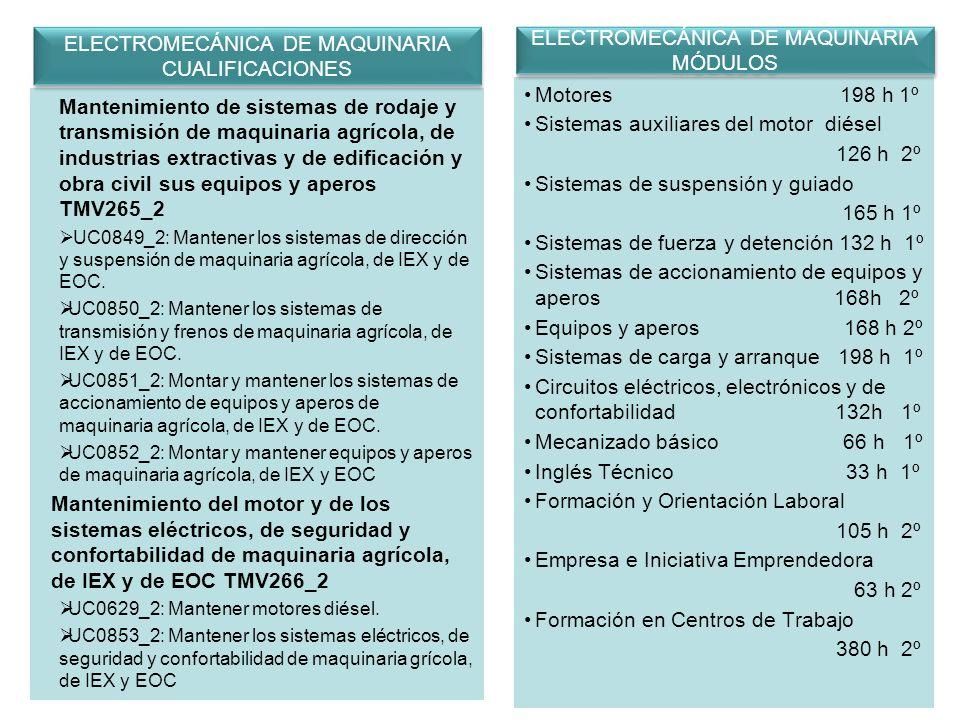 Mantenimiento de sistemas de rodaje y transmisión de maquinaria agrícola, de industrias extractivas y de edificación y obra civil sus equipos y aperos TMV265_2 UC0849_2: Mantener los sistemas de dirección y suspensión de maquinaria agrícola, de IEX y de EOC.