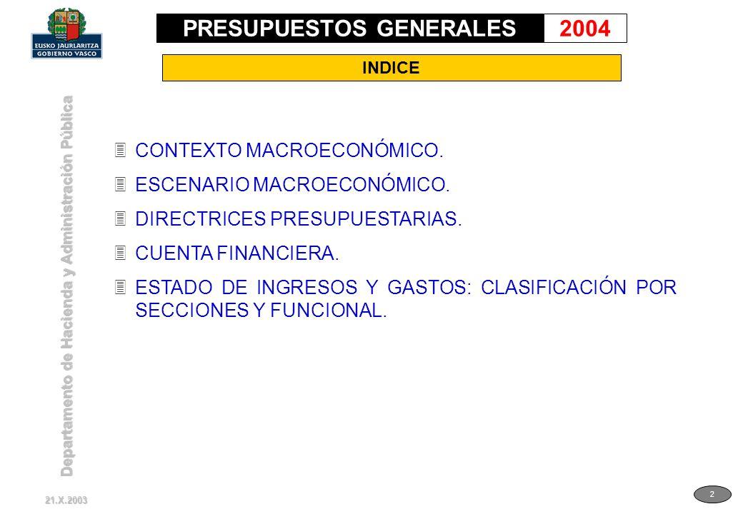 Departamento de Hacienda y Administración Pública 2 INDICE 3CONTEXTO MACROECONÓMICO. 3ESCENARIO MACROECONÓMICO. 3DIRECTRICES PRESUPUESTARIAS. 3CUENTA