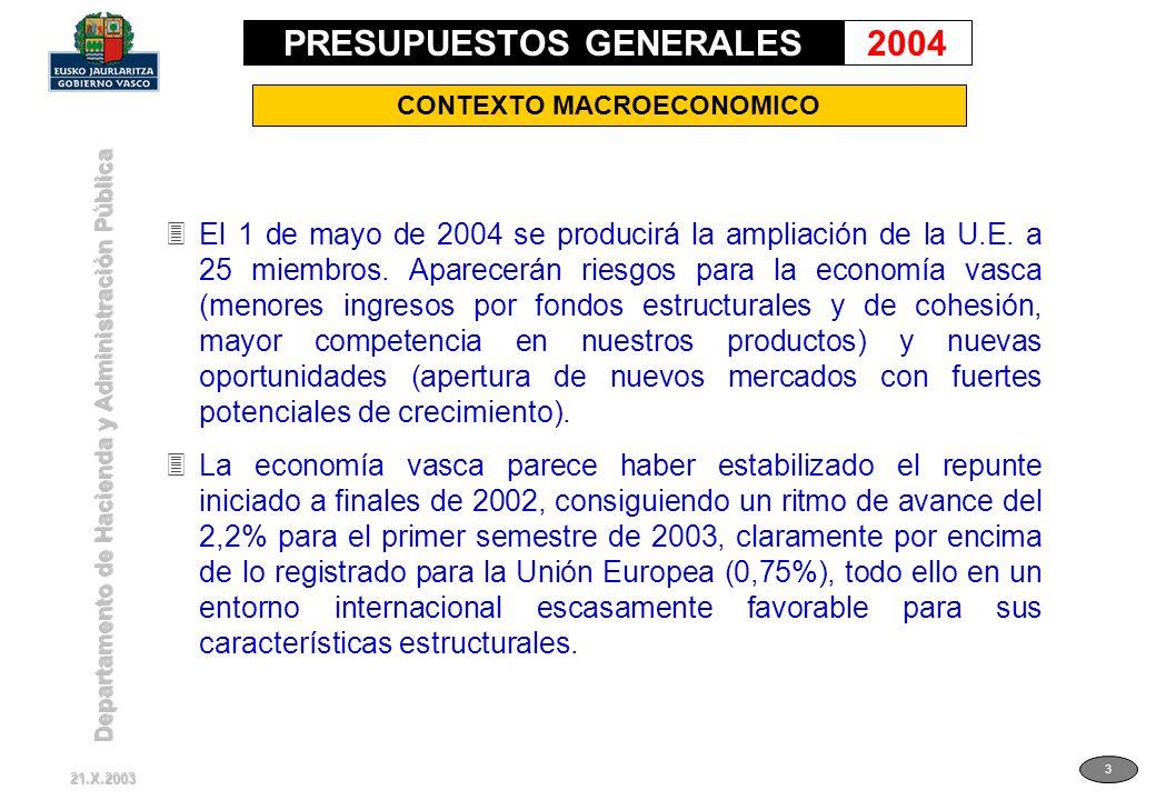 Departamento de Hacienda y Administración Pública 14 GASTO POR CADA 1.000 EUROS 21.X.2003 PRESUPUESTOS GENERALES2004