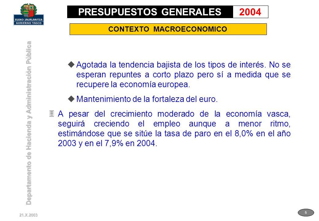 Departamento de Hacienda y Administración Pública 6 ESCENARIO MACROECONOMICO 21.X.2003 PRESUPUESTOS GENERALES2004