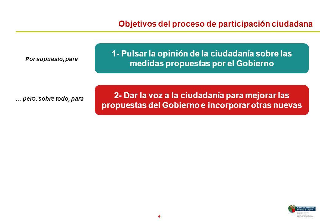 4 Objetivos del proceso de participación ciudadana 1- Pulsar la opinión de la ciudadanía sobre las medidas propuestas por el Gobierno 2- Dar la voz a la ciudadanía para mejorar las propuestas del Gobierno e incorporar otras nuevas Por supuesto, para … pero, sobre todo, para