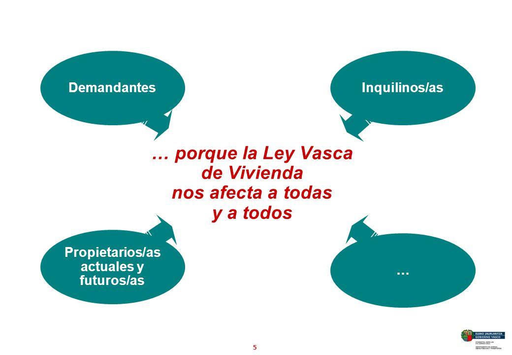 5 … porque la Ley Vasca de Vivienda nos afecta a todas y a todos Demandantes Propietarios/as actuales y futuros/as Inquilinos/as …