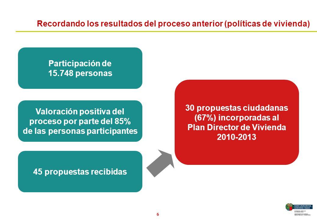 6 Recordando los resultados del proceso anterior (políticas de vivienda) Participación de 15.748 personas Valoración positiva del proceso por parte del 85% de las personas participantes 45 propuestas recibidas 30 propuestas ciudadanas (67%) incorporadas al Plan Director de Vivienda 2010-2013