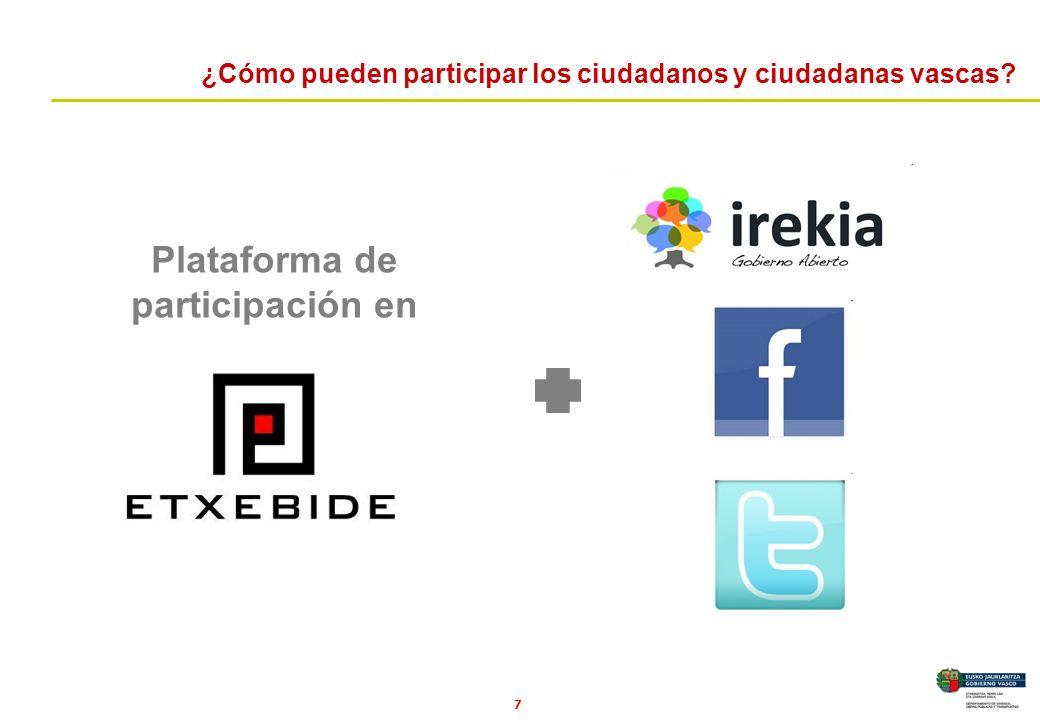 7 ¿Cómo pueden participar los ciudadanos y ciudadanas vascas? Plataforma de participación en