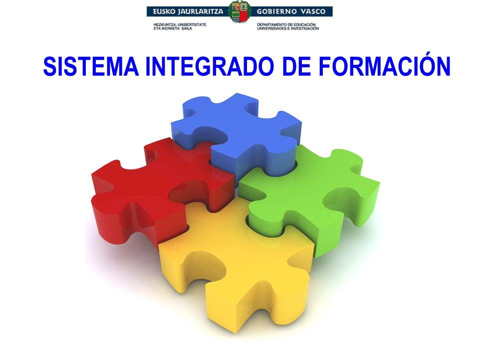 SISTEMA INTEGRADO DE FORMACIÓN