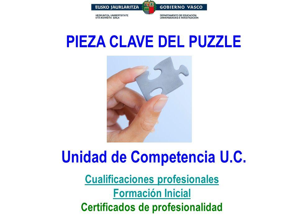 PIEZA CLAVE DEL PUZZLE Unidad de Competencia U.C. Cualificaciones profesionales Formación Inicial Cualificaciones profesionales Formación Inicial Cert