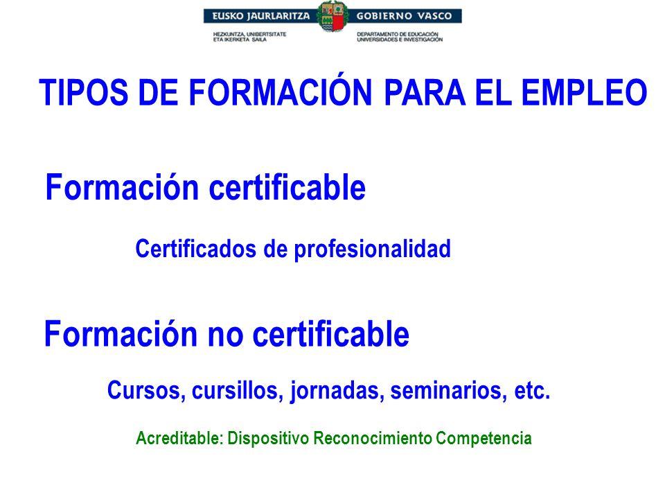 TIPOS DE FORMACIÓN PARA EL EMPLEO Formación certificable Formación no certificable Certificados de profesionalidad Cursos, cursillos, jornadas, semina