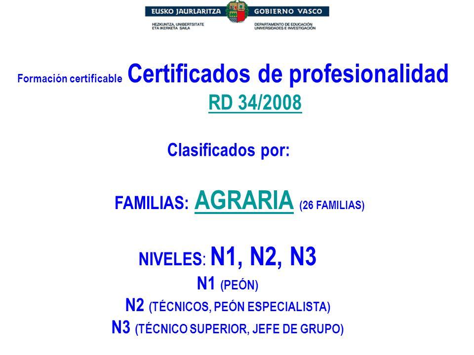 Formación certificable Certificados de profesionalidad Clasificados por: FAMILIAS: AGRARIA (26 FAMILIAS) AGRARIA NIVELES : N1, N2, N3 N1 (PEÓN) N2 (TÉ