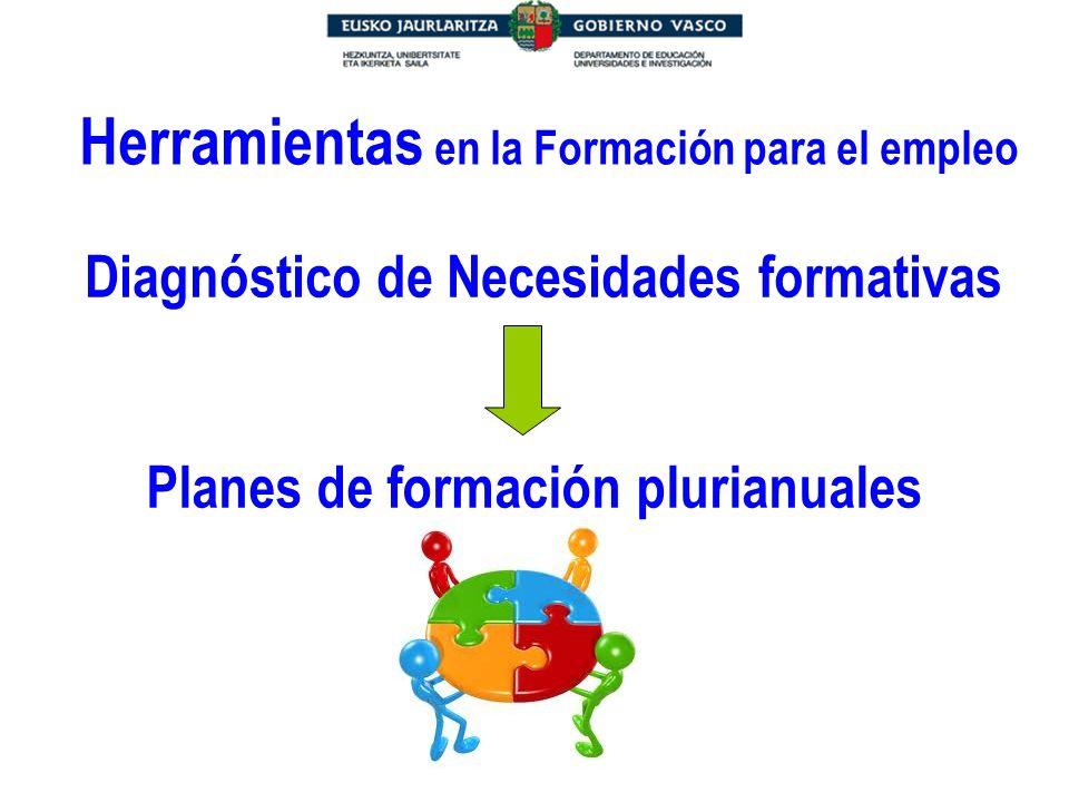 Herramientas en la Formación para el empleo Diagnóstico de Necesidades formativas Planes de formación plurianuales