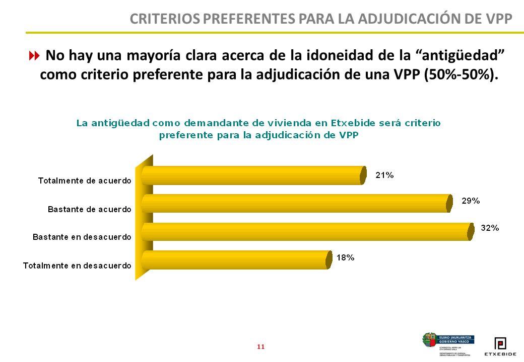 11 No hay una mayoría clara acerca de la idoneidad de la antigüedad como criterio preferente para la adjudicación de una VPP (50%-50%).