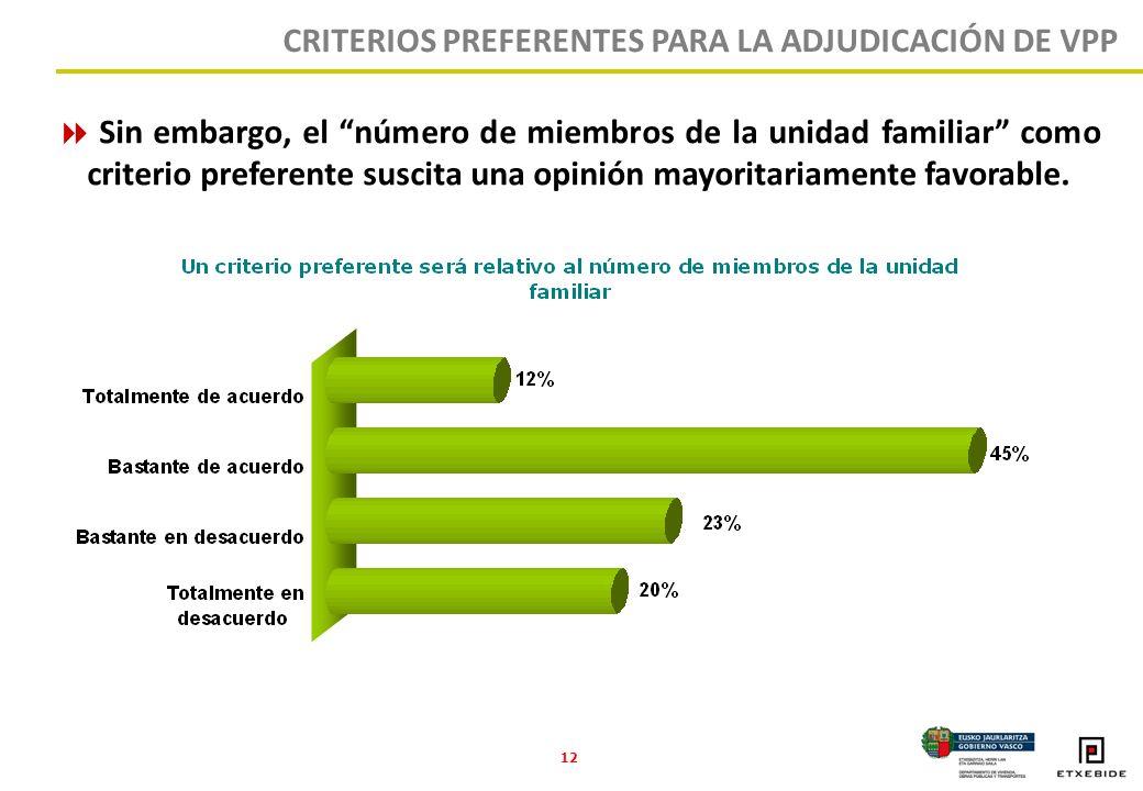 12 Sin embargo, el número de miembros de la unidad familiar como criterio preferente suscita una opinión mayoritariamente favorable.