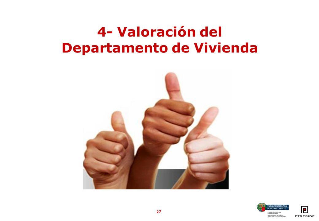 27 4- Valoración del Departamento de Vivienda