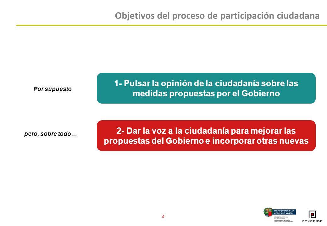 3 Objetivos del proceso de participación ciudadana 1- Pulsar la opinión de la ciudadanía sobre las medidas propuestas por el Gobierno 2- Dar la voz a la ciudadanía para mejorar las propuestas del Gobierno e incorporar otras nuevas Por supuesto pero, sobre todo…