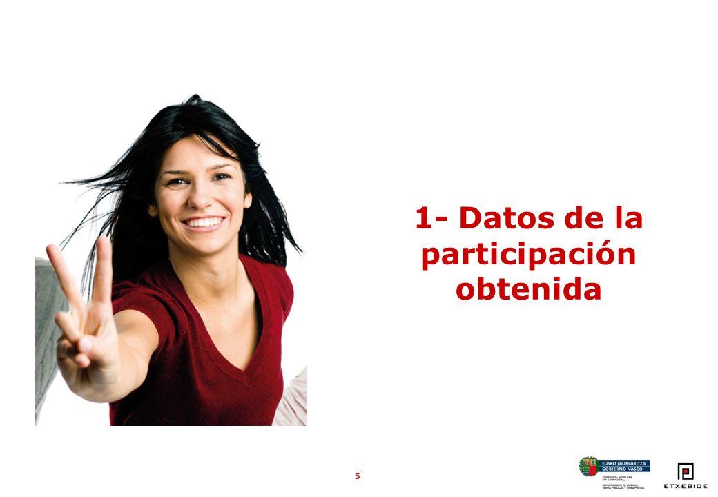 5 1- Datos de la participación obtenida