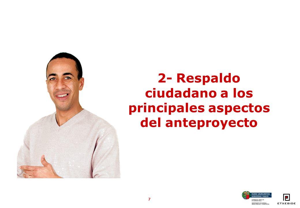 7 2- Respaldo ciudadano a los principales aspectos del anteproyecto