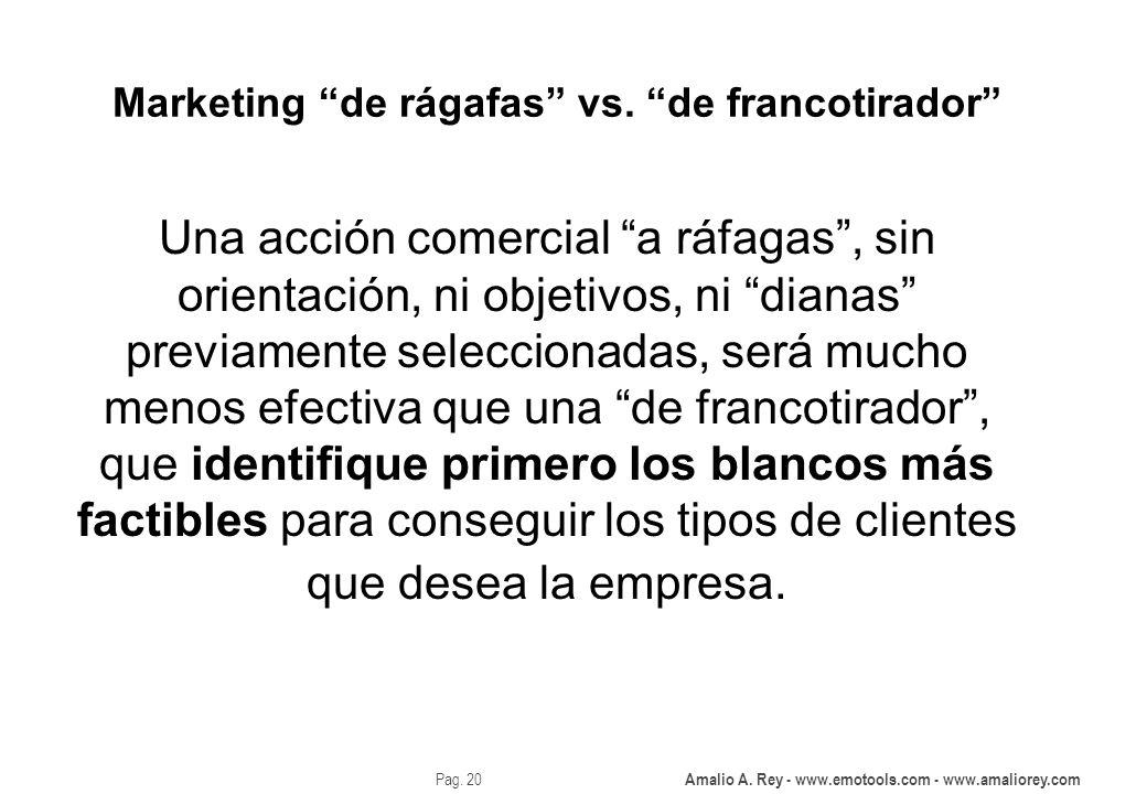 Amalio A. Rey - www.emotools.com - www.amaliorey.com Pag. 20 Marketing de rágafas vs. de francotirador Una acción comercial a ráfagas, sin orientación