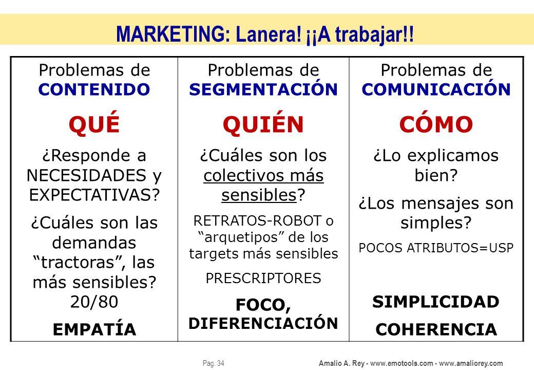 Amalio A. Rey - www.emotools.com - www.amaliorey.com Pag. 34 MARKETING: Lanera! ¡¡A trabajar!! Problemas de CONTENIDO QUÉ ¿Responde a NECESIDADES y EX
