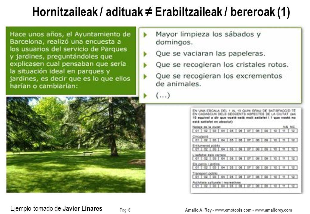 Amalio A. Rey - www.emotools.com - www.amaliorey.com Pag. 6 Hornitzaileak / adituak Erabiltzaileak / bereroak (1) Ejemplo tomado de Javier Linares