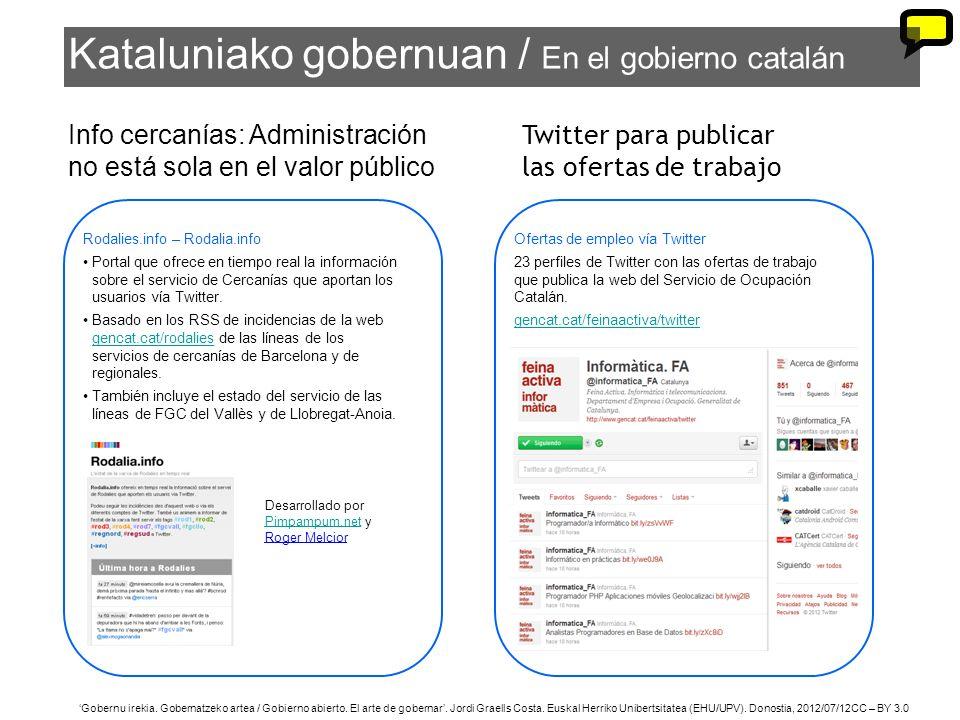 27 Gobernu irekia. Gobernatzeko artea / Gobierno abierto. El arte de gobernar. Jordi Graells Costa. Euskal Herriko Unibertsitatea (EHU/UPV). Donostia,