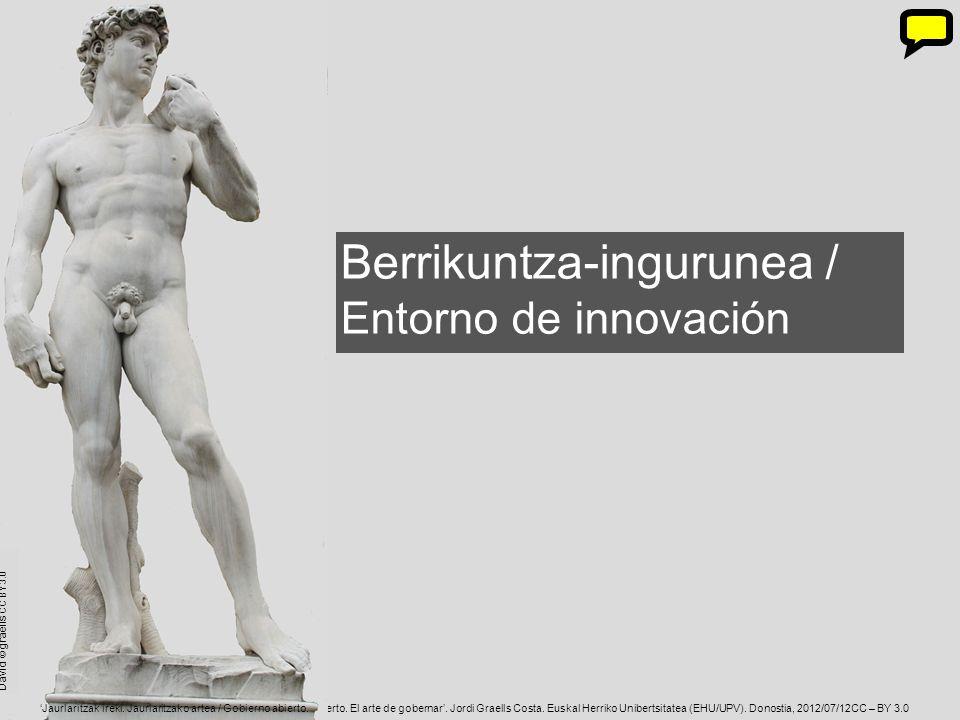 29 Gobernu irekia. Gobernatzeko artea / Gobierno abierto. El arte de gobernar. Jordi Graells Costa. Euskal Herriko Unibertsitatea (EHU/UPV). Donostia,