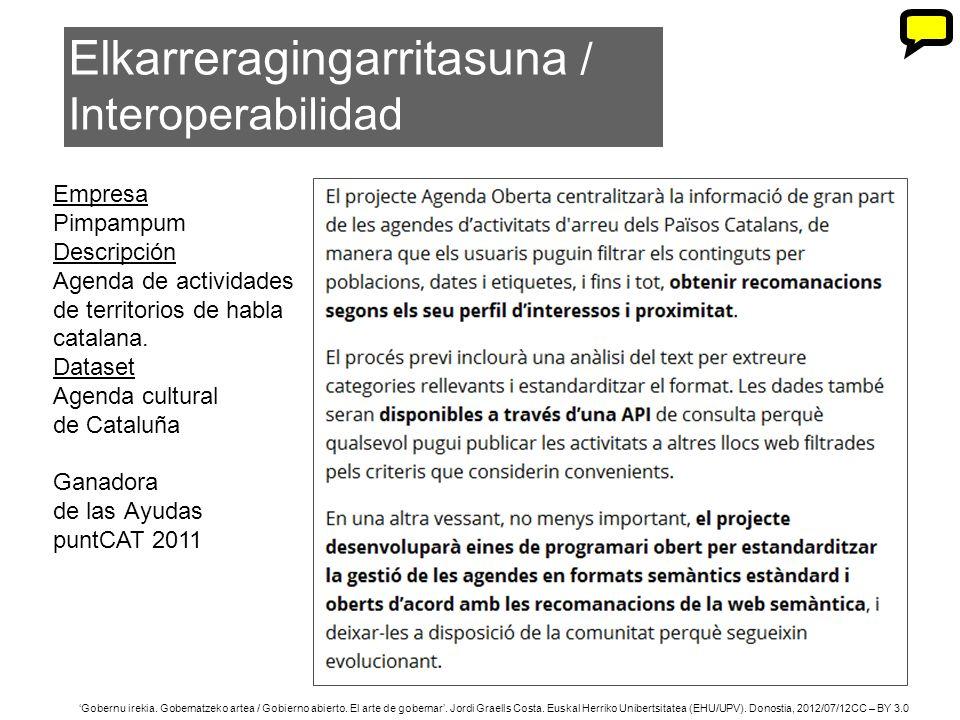 6 Elkarreragingarritasuna / Interoperabilidad Empresa Pimpampum Descripción Agenda de actividades de territorios de habla catalana. Dataset Agenda cul