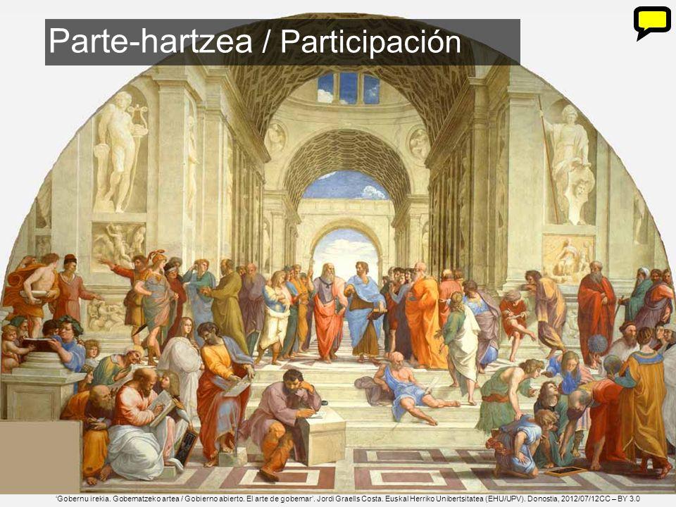 8 Gobernu irekia. Gobernatzeko artea / Gobierno abierto. El arte de gobernar. Jordi Graells Costa. Euskal Herriko Unibertsitatea (EHU/UPV). Donostia,