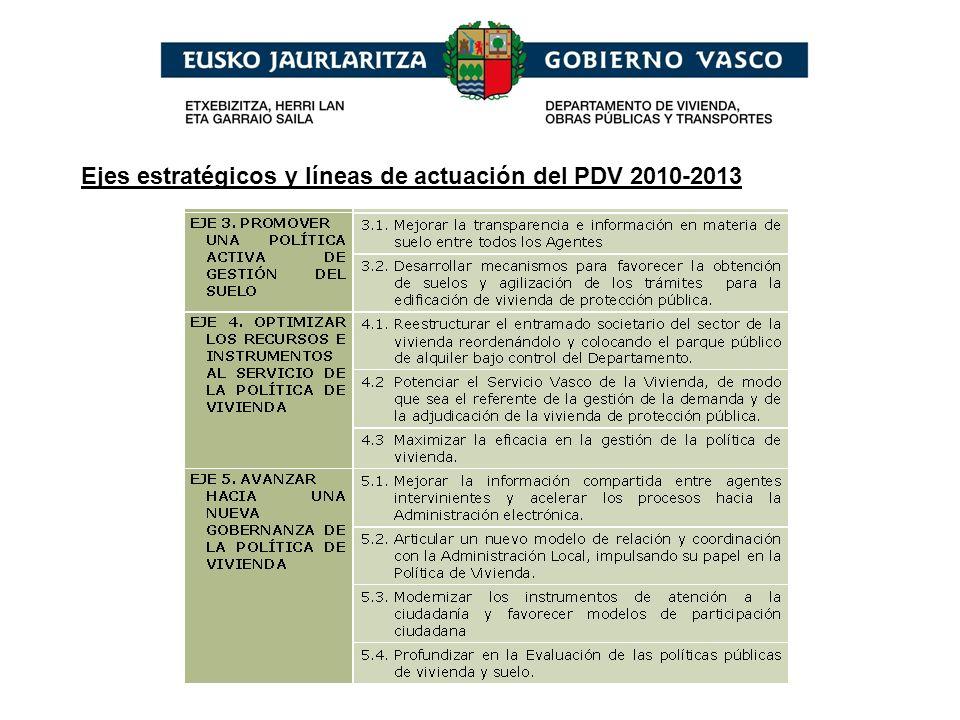 Resumen objetivos cuantitativos globales, Plan Director 2010-2013