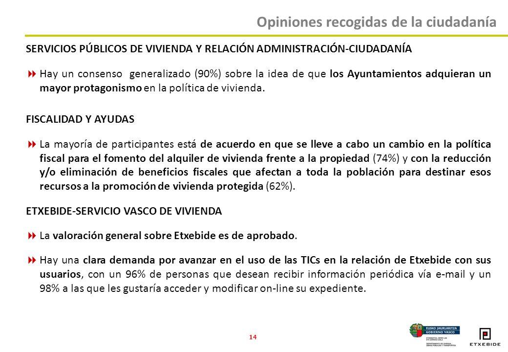 14 SERVICIOS PÚBLICOS DE VIVIENDA Y RELACIÓN ADMINISTRACIÓN-CIUDADANÍA Hay un consenso generalizado (90%) sobre la idea de que los Ayuntamientos adquieran un mayor protagonismo en la política de vivienda.