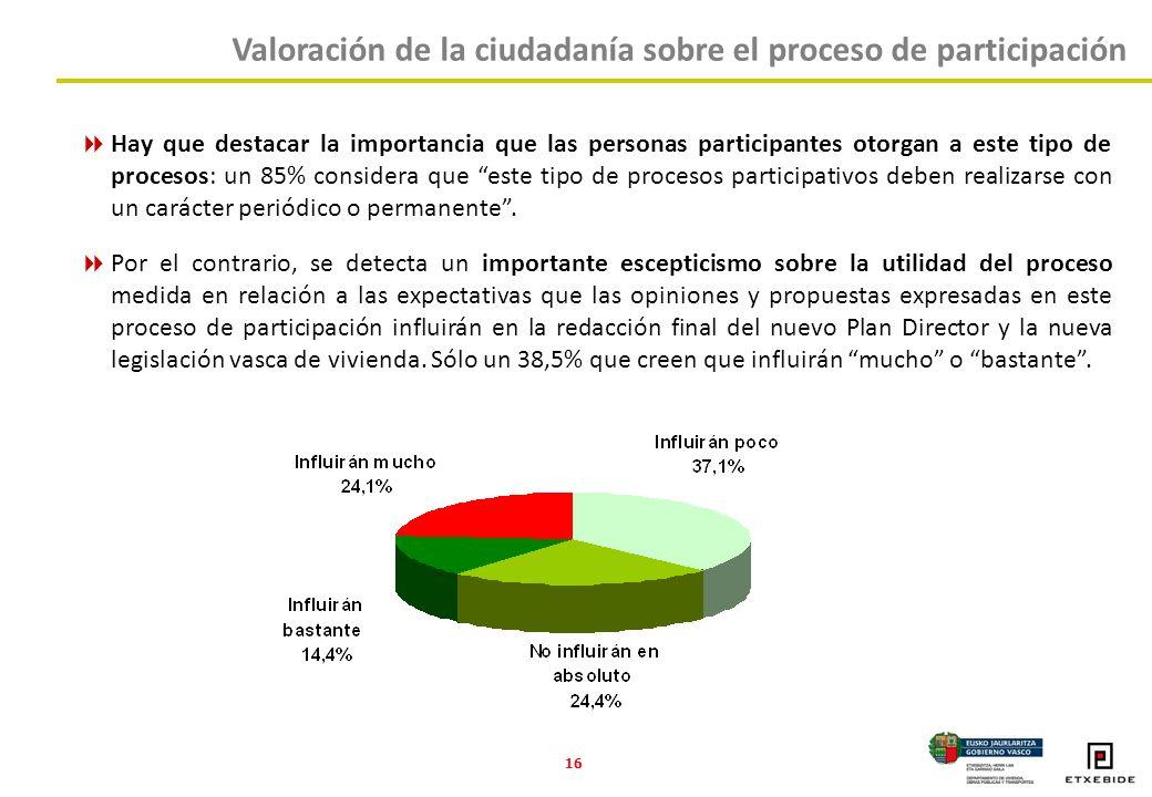 16 Hay que destacar la importancia que las personas participantes otorgan a este tipo de procesos: un 85% considera que este tipo de procesos participativos deben realizarse con un carácter periódico o permanente.