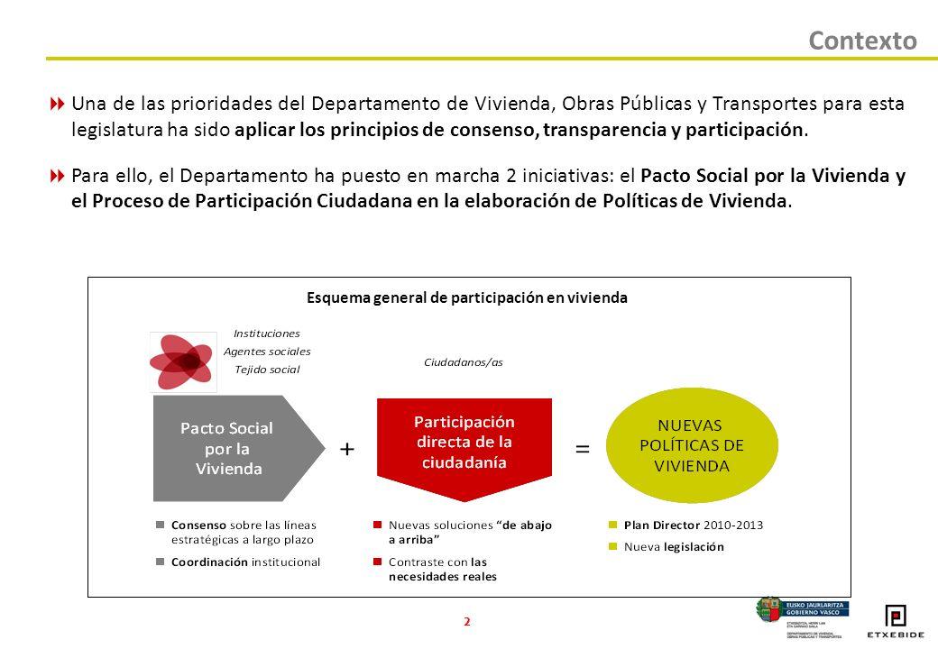 3 OBJETIVO GENERAL: Promover la participación de la ciudadanía vasca de cara a conocer sus opiniones y propuestas en relación a la vivienda para elaborar el Plan Director de Vivienda y Renovación Urbana 2010-2013.