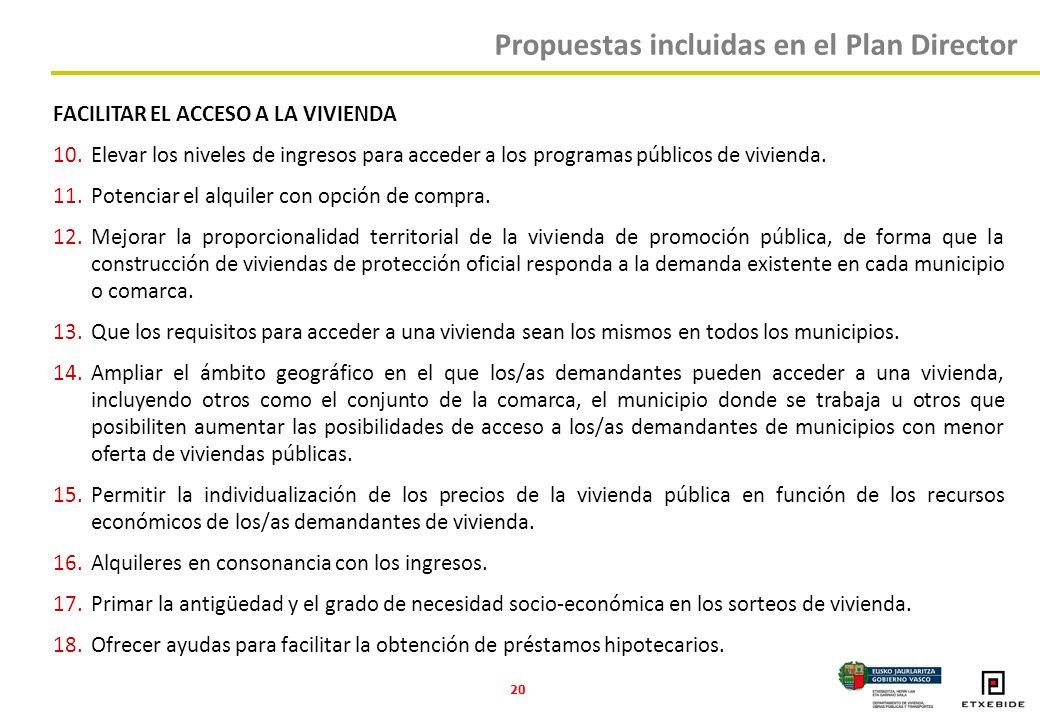 20 FACILITAR EL ACCESO A LA VIVIENDA 10.Elevar los niveles de ingresos para acceder a los programas públicos de vivienda.