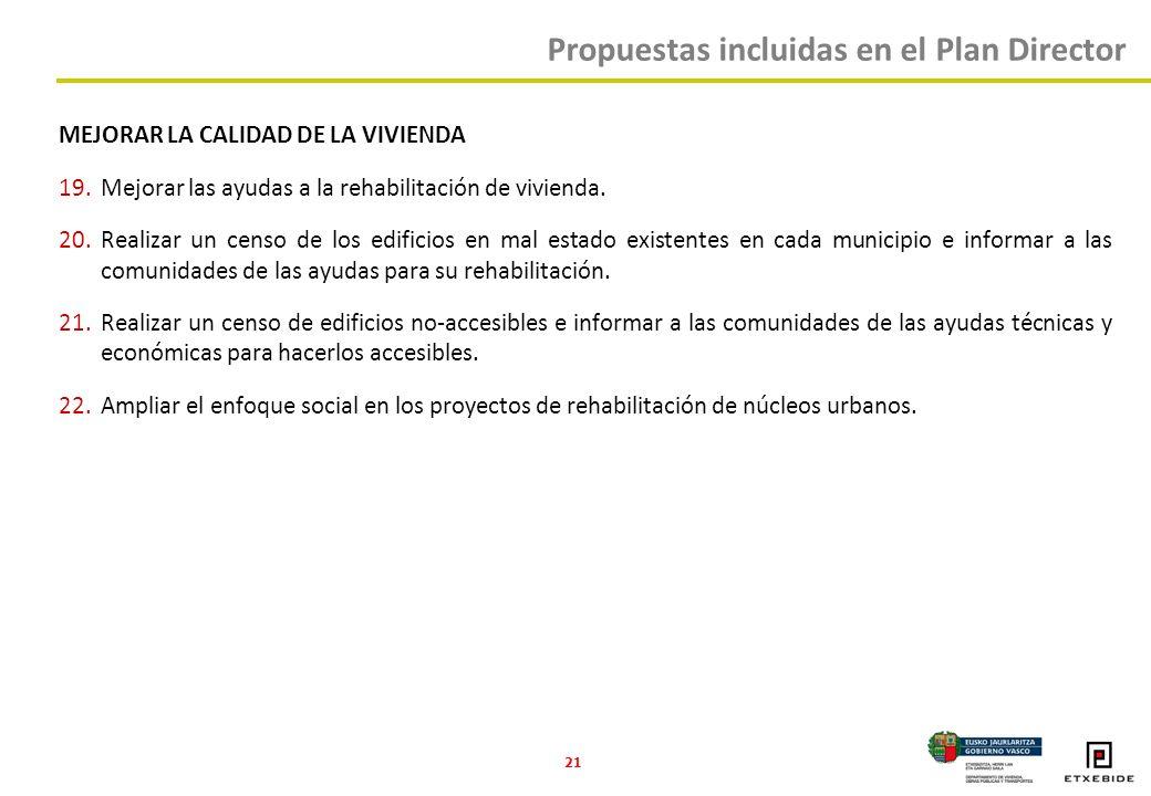 21 MEJORAR LA CALIDAD DE LA VIVIENDA 19.Mejorar las ayudas a la rehabilitación de vivienda.
