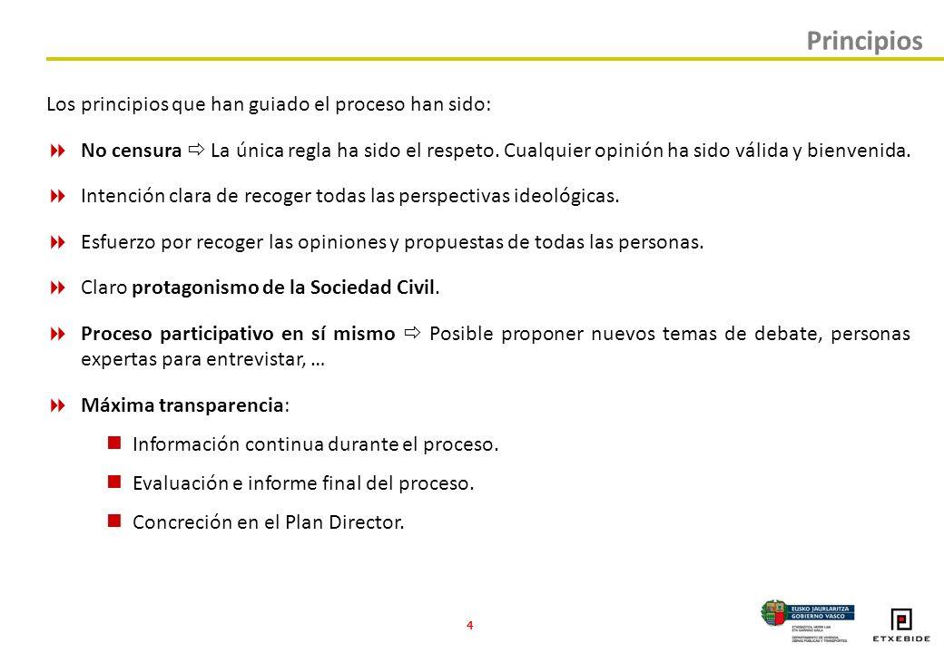 4 Los principios que han guiado el proceso han sido: No censura La única regla ha sido el respeto.