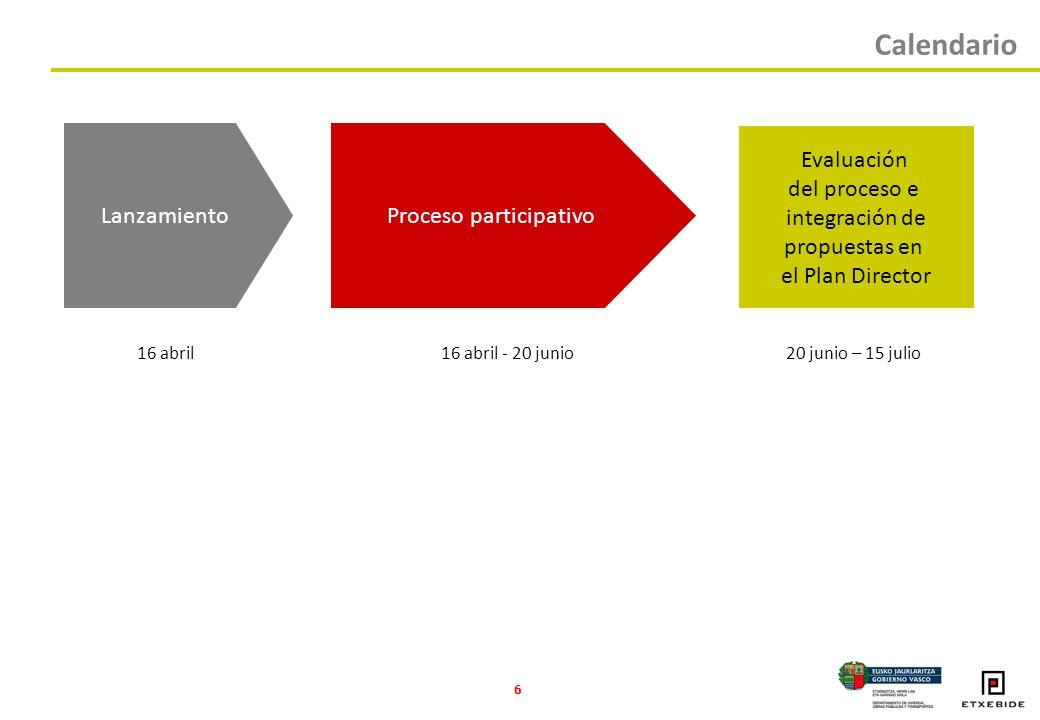 7 Indicadores de participación Podemos estimar la participación en casi 16.000 personas, concretamente 15.748, de acuerdo a la siguiente distribución: 14.764 personas distintas participantes en la plataforma on-line.