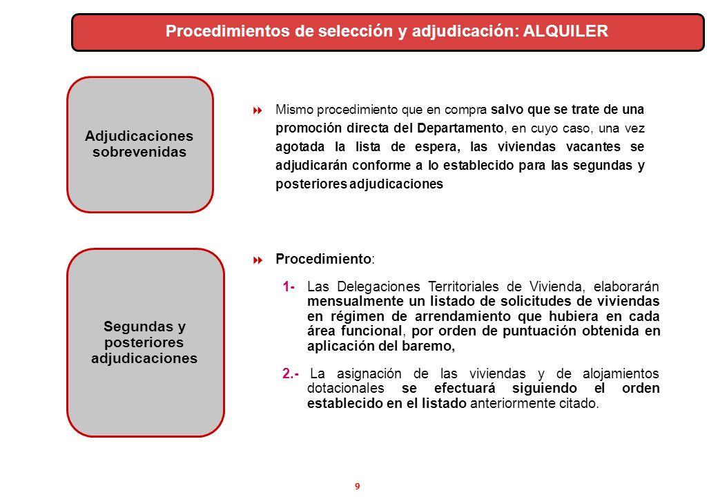 9 Adjudicaciones sobrevenidas Procedimientos de selección y adjudicación: ALQUILER Procedimiento: 1-Las Delegaciones Territoriales de Vivienda, elabor