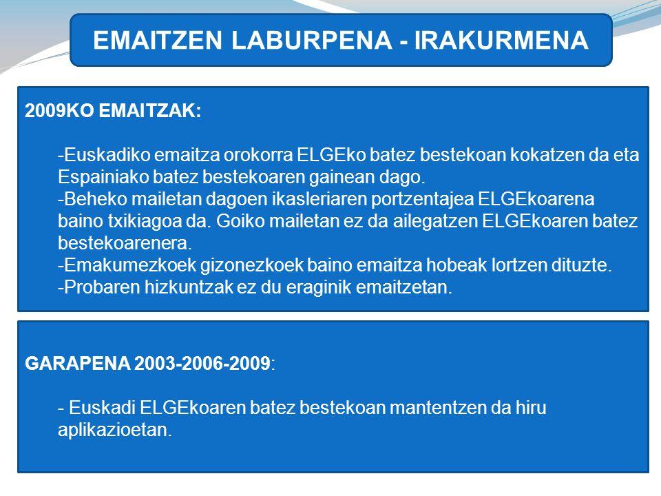 EMAITZEN LABURPENA - IRAKURMENA 2009KO EMAITZAK: -Euskadiko emaitza orokorra ELGEko batez bestekoan kokatzen da eta Espainiako batez bestekoaren gainean dago.