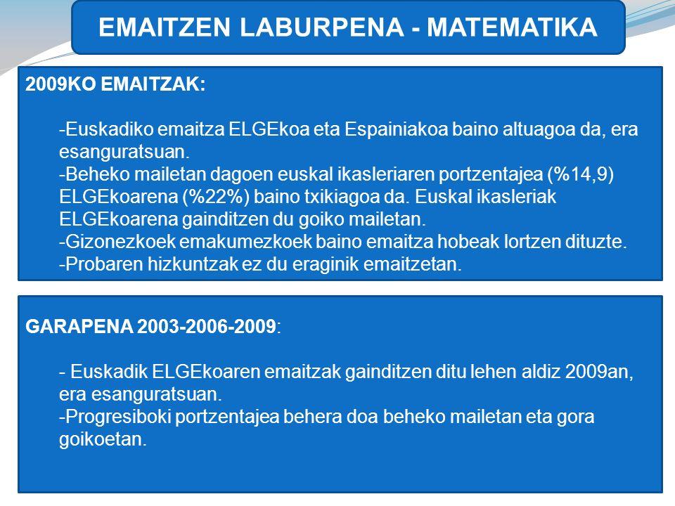 EMAITZEN LABURPENA - MATEMATIKA 2009KO EMAITZAK: -Euskadiko emaitza ELGEkoa eta Espainiakoa baino altuagoa da, era esanguratsuan.