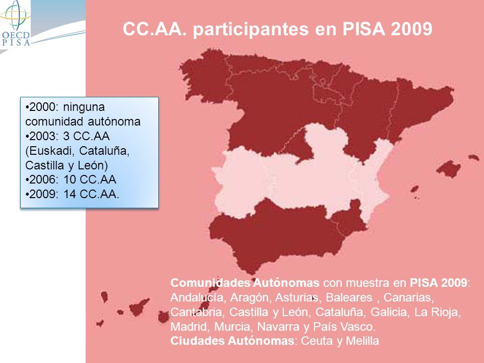 Comunidades Autónomas con muestra en PISA 2009: Andalucía, Aragón, Asturias, Baleares, Canarias, Cantabria, Castilla y León, Cataluña, Galicia, La Rioja, Madrid, Murcia, Navarra y País Vasco.