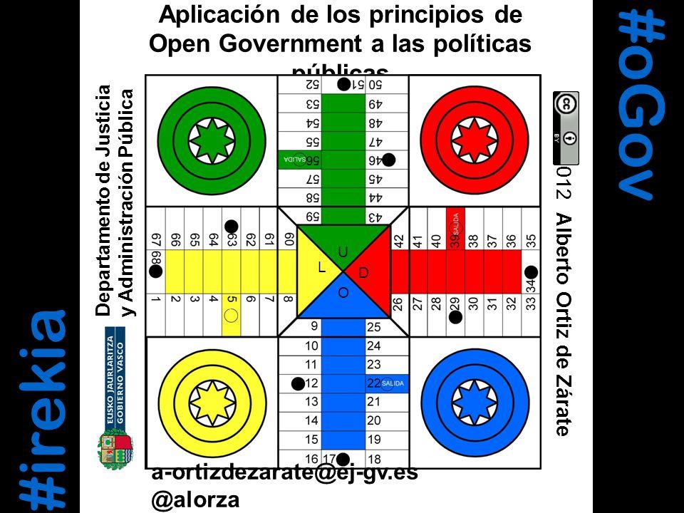 Aplicación de los principios de Open Government a las políticas públicas Departamento de Justicia y Administración Pública 2012 Alberto Ortiz de Zárate a-ortizdezarate@ej-gv.es @alorza L U D O #oGov #irekia